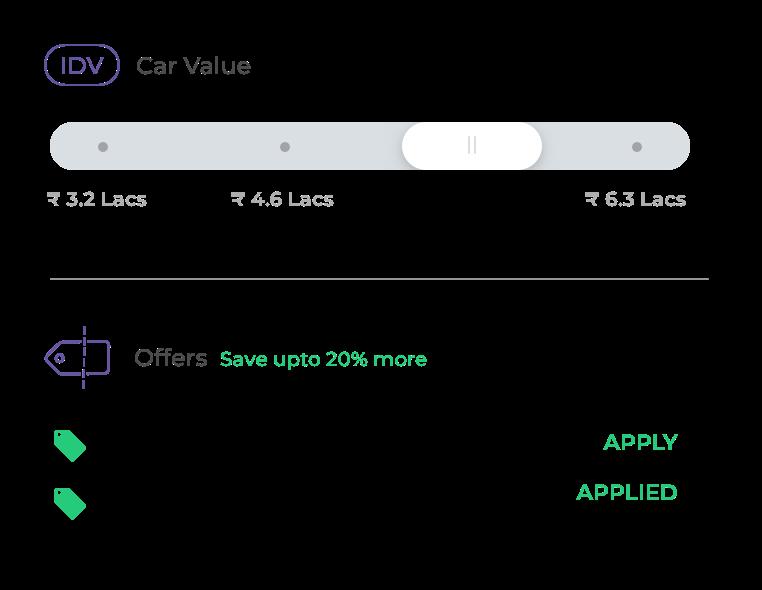 Car Residual Value Chart