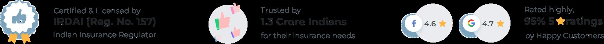 Acko General Insurance | blog