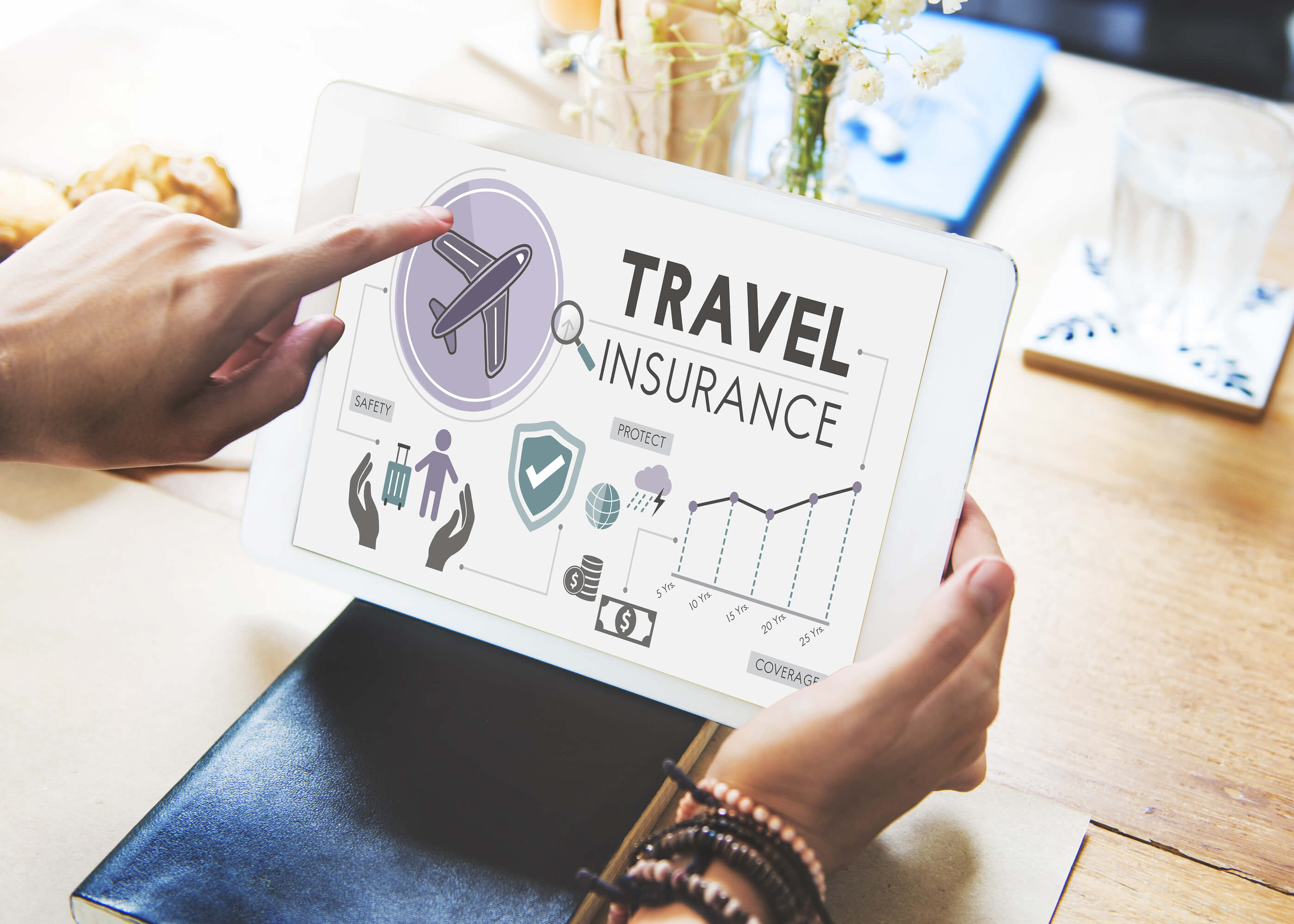 5 Important Things to Be Covered in Your Travel Insurance Policy - Acko