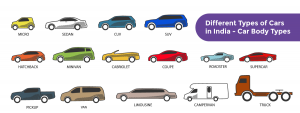 Types of Cars in India - Car Body Types