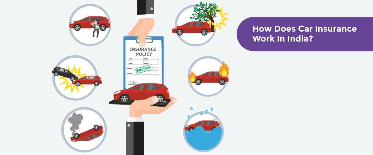 How Does Car Insurance Work In India? - Acko