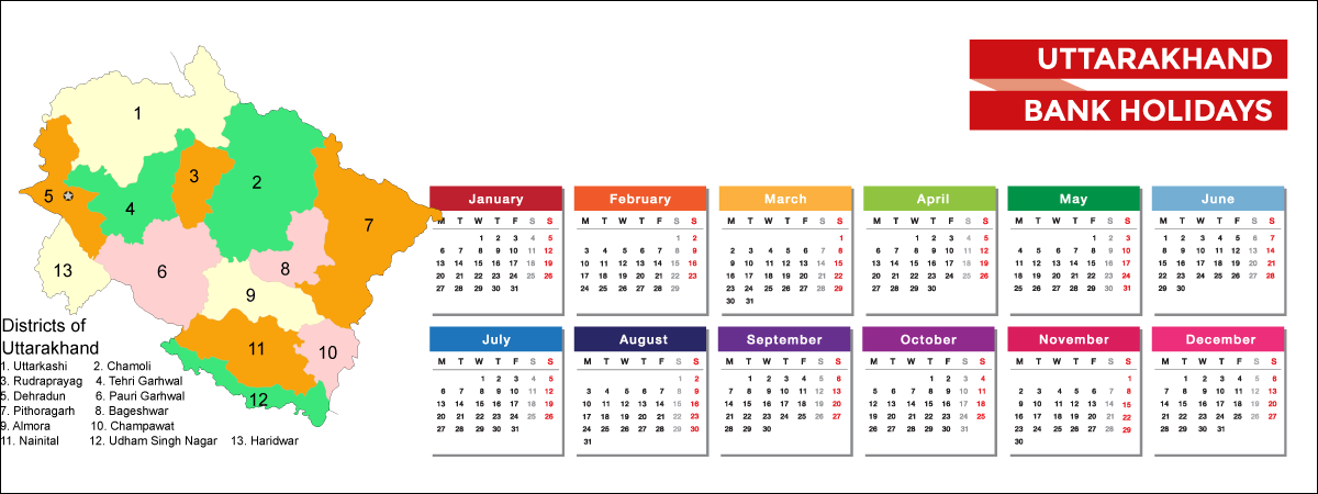Uttarakhand Bank Holidays List 2020 - Acko