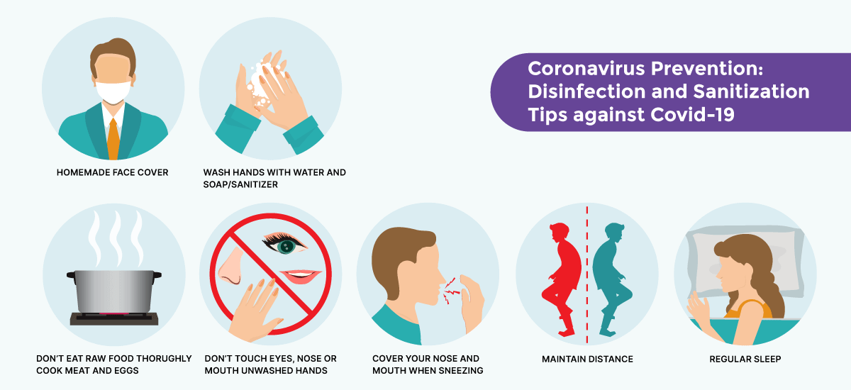 Coronavirus Prevention: Disinfection and Sanitization Tips against COVID-19 - Acko