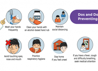 Dos and Don'ts for Preventing Coronavirus