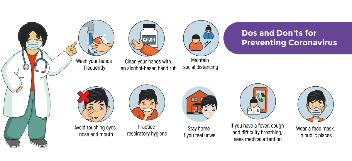 10 Dos and Don'ts for Preventing Coronavirus - Acko