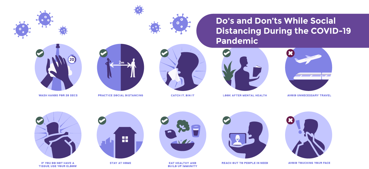 Dos and Don'ts While Social Distancing During the COVID-19 (Coronavirus) Pandemic - Acko