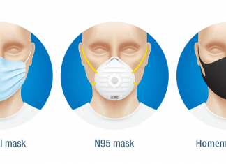 N95 Respirator vs Surgical vs Homemade Masks
