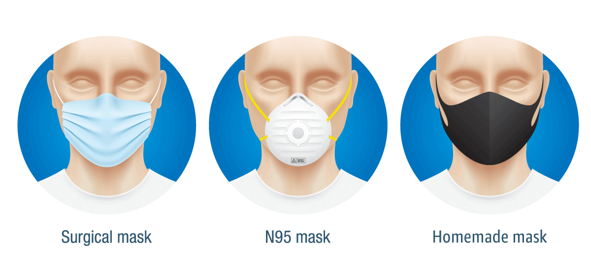 types of face mask