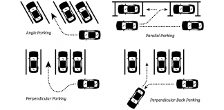 How to Park a Car Perfectly